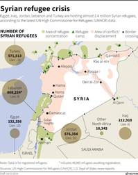 INFOGRAPHIC: Syrian refugee crisis