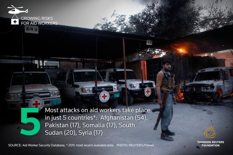 Humanitarian aid 2