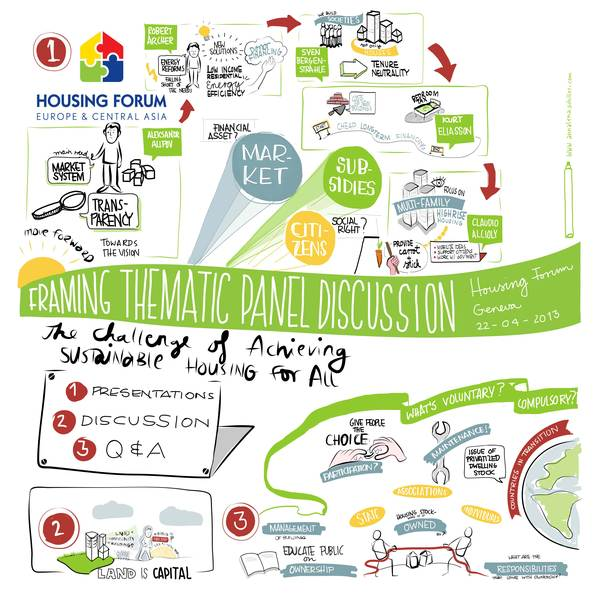 Picturing a roadmap to sustainable and affordable housing int he region by 2015. By Anna Lena Schiller.